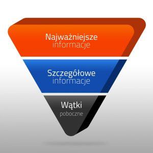 odwrocona-piramida-e1438684255233